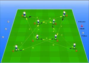 doppio quadrato nel sistema 4-4-2