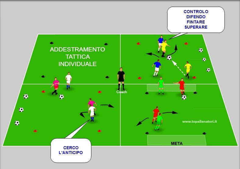 addestramento calcio