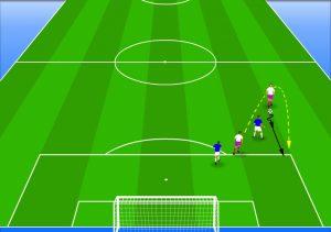 Questo tipo di azione è particolarmente efficace quando il giocatore in possesso palla si trova in difficoltà a trovare buone opportunità di passaggio.