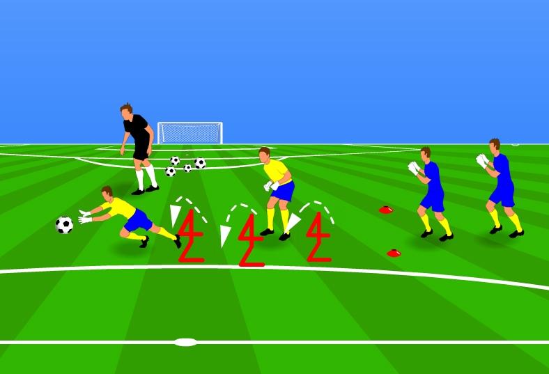 esercizi per portieri di calcio