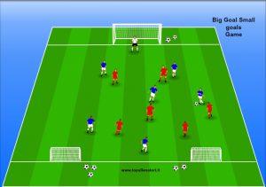 il gioco delle ripartenze nel calcio