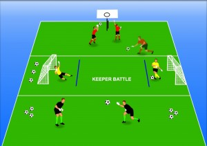 KEEPER BATTLE