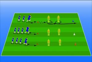 rapidità e velocità nel calcio