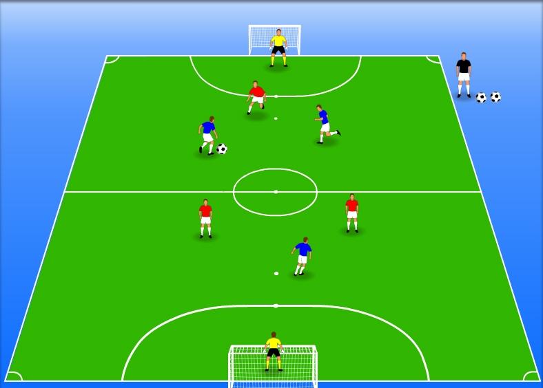 il 2v1 calcio
