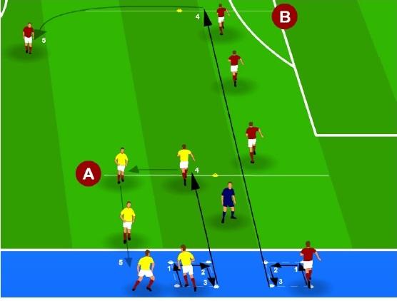 Preparazione atletica calcio