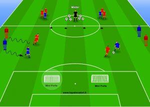 Allenamento aerobico e anaerobico con il 2vs2 3
