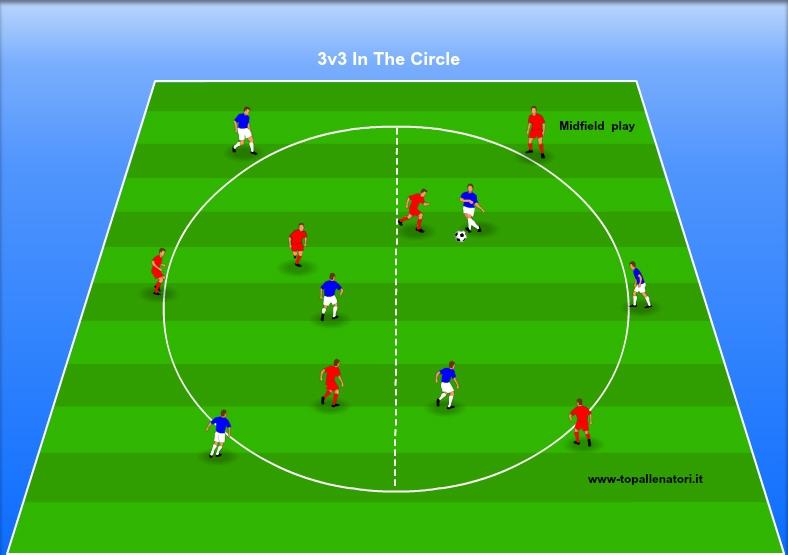midfield play