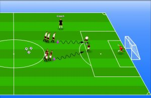 sviluppo rapidità con palla