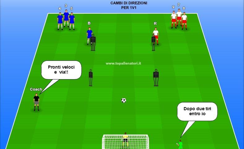 Accelerazione e cambi di direzione nel calcio