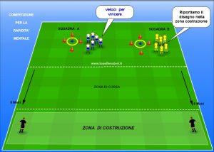 esercizio di rapidità nel calcio