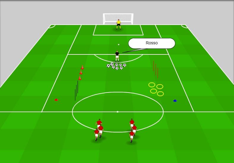 guida palla coordinazione tiro