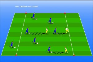 THE DRIBBLING GAME