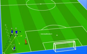 calcio d'angolo palla inattiva