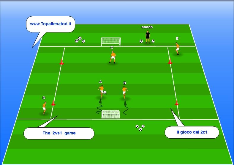 2 contro 1 tecnica tattica e condizionale nel calcio