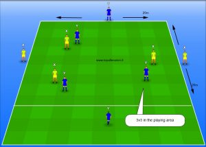 3v3 in the playing area