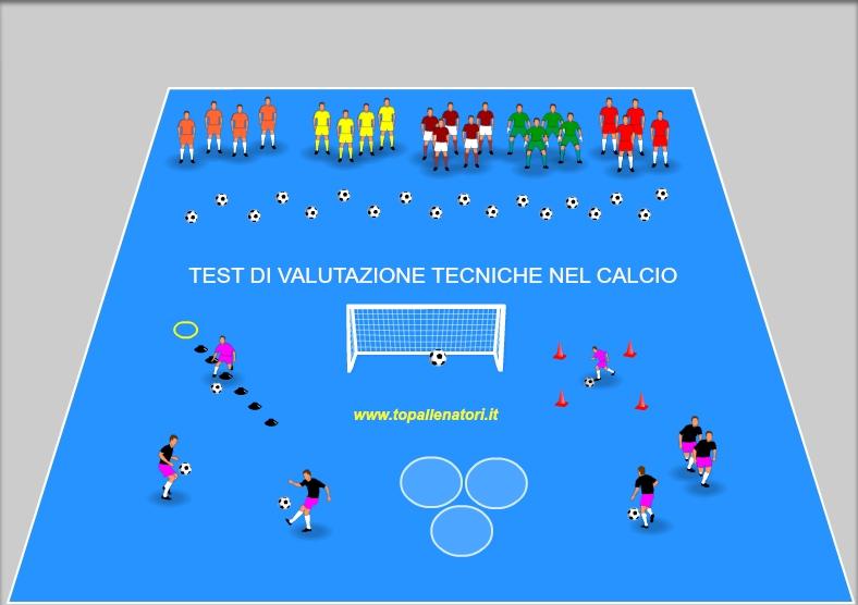 Test di valutazione tecniche nel calcio