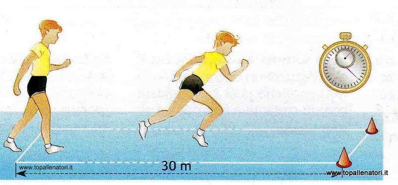 velocità e rapidità nel calcio