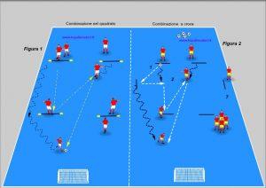 tattica di gioco nel calcio