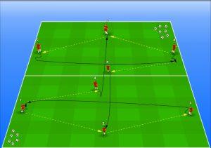 2 esercizi di giro palla e cambio di gioco