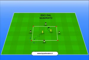 Ball control and change of direction