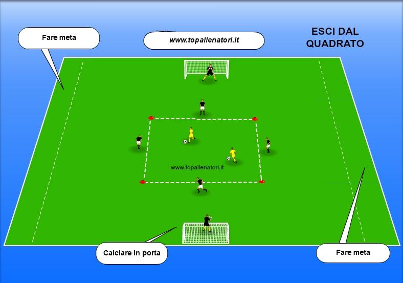 Esercizio di tecnica e tattica nella scuola calcio