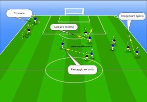Dribbling nel calcio
