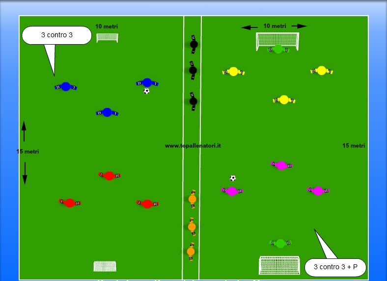 3 contro 3 small sided games