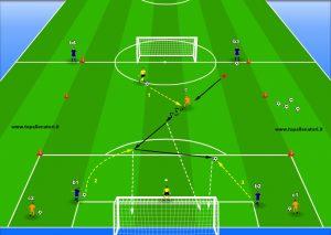 Allenamento calcio 1