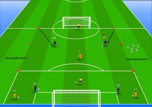 Allenamento calcio il 2 contro 1