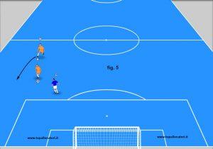 sovrapposizione nel calcio