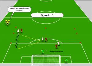 3 contro 3 calcio