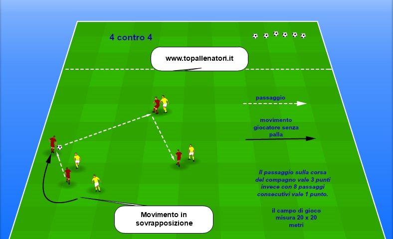 4 contro 4 calcio