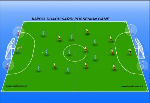 football drills of coach sarri Napoli