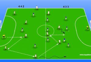 la tattica 4 4 2 contro il 4 3 3 nel calcio