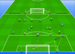 possession game with coach sarri