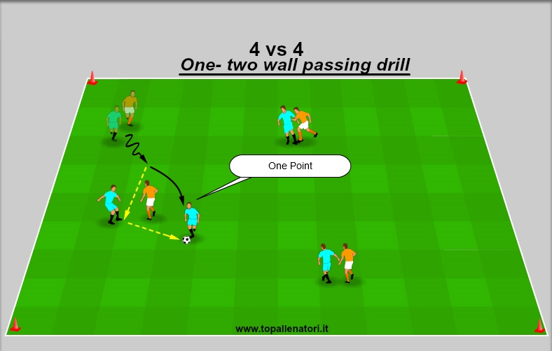soccer drill one two wall pass